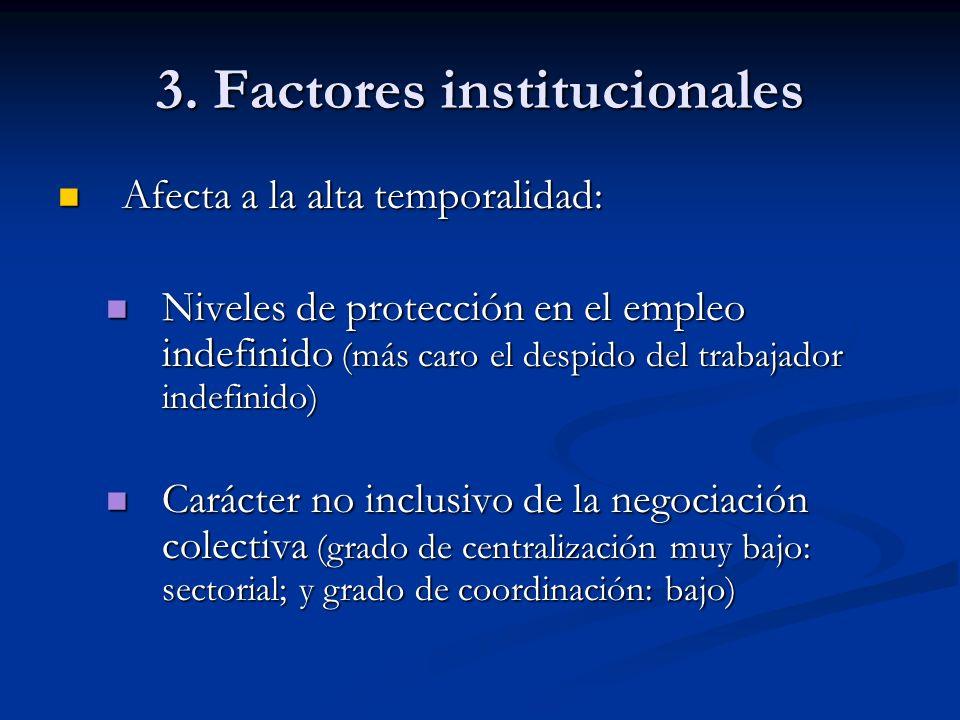 3. Factores institucionales