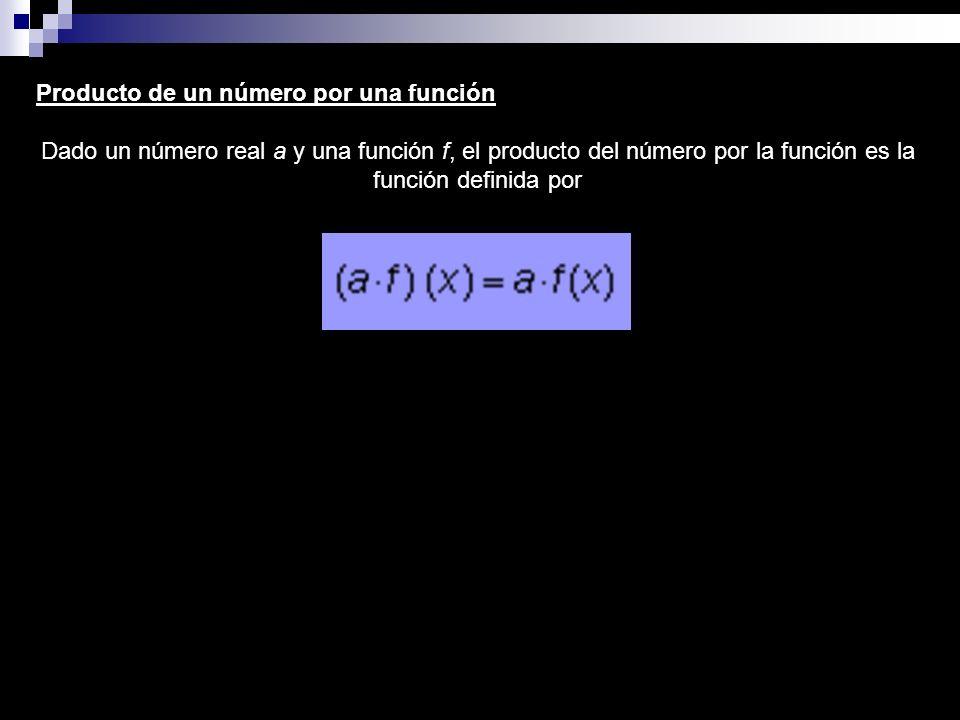 Producto de un número por una función