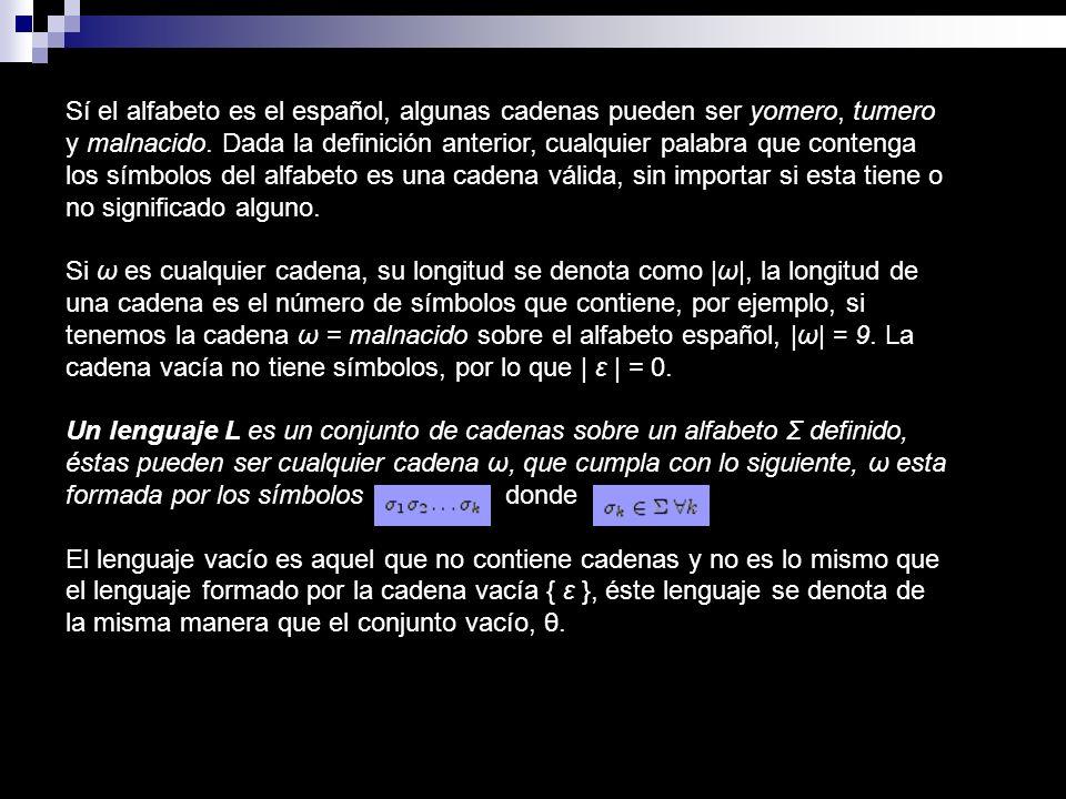 Sí el alfabeto es el español, algunas cadenas pueden ser yomero, tumero y malnacido. Dada la definición anterior, cualquier palabra que contenga los símbolos del alfabeto es una cadena válida, sin importar si esta tiene o no significado alguno.