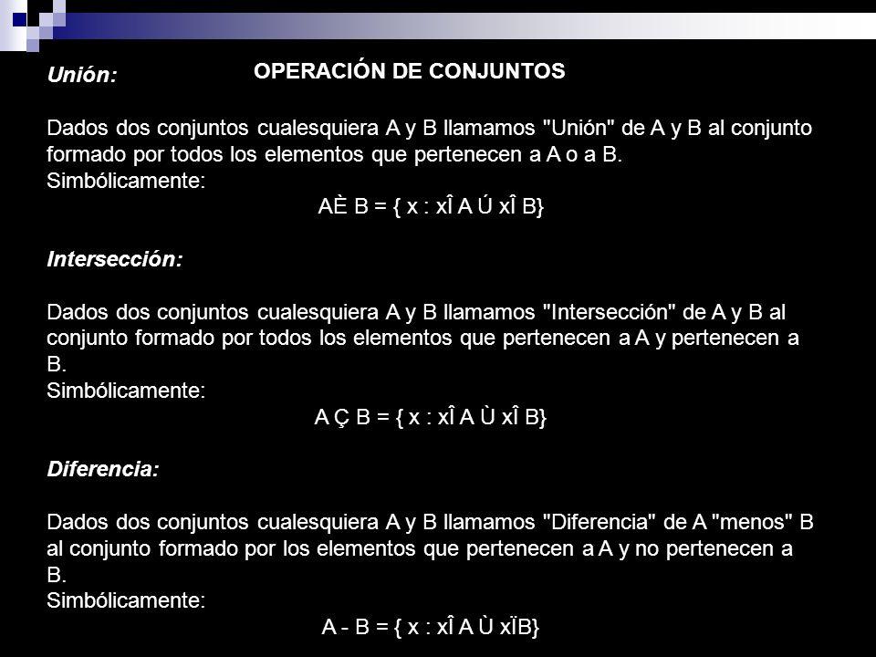 Unión: Dados dos conjuntos cualesquiera A y B llamamos Unión de A y B al conjunto formado por todos los elementos que pertenecen a A o a B.