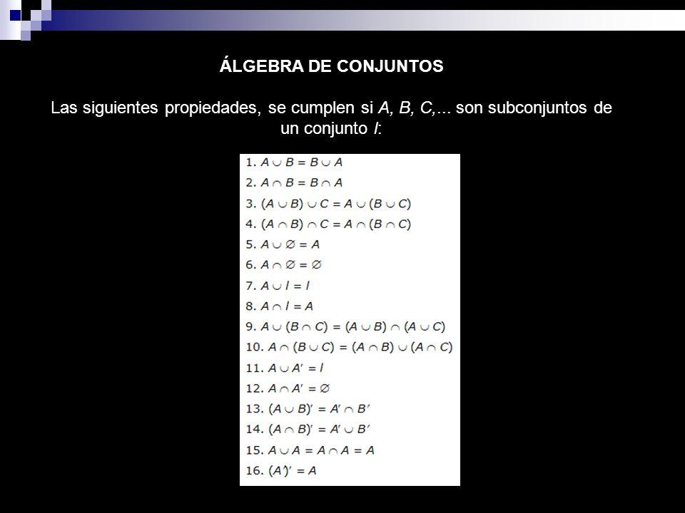 ÁLGEBRA DE CONJUNTOS Las siguientes propiedades, se cumplen si A, B, C,...
