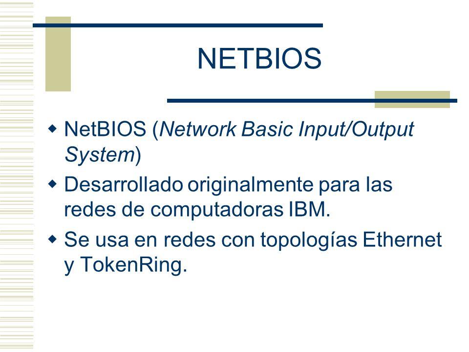 NETBIOS NetBIOS (Network Basic Input/Output System)
