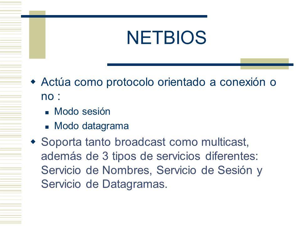 NETBIOS Actúa como protocolo orientado a conexión o no :