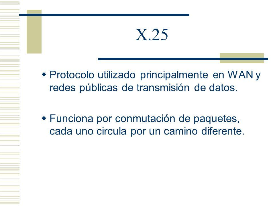 X.25Protocolo utilizado principalmente en WAN y redes públicas de transmisión de datos.
