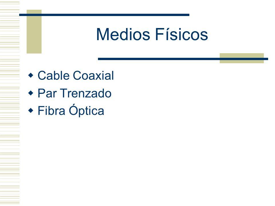 Medios Físicos Cable Coaxial Par Trenzado Fibra Óptica