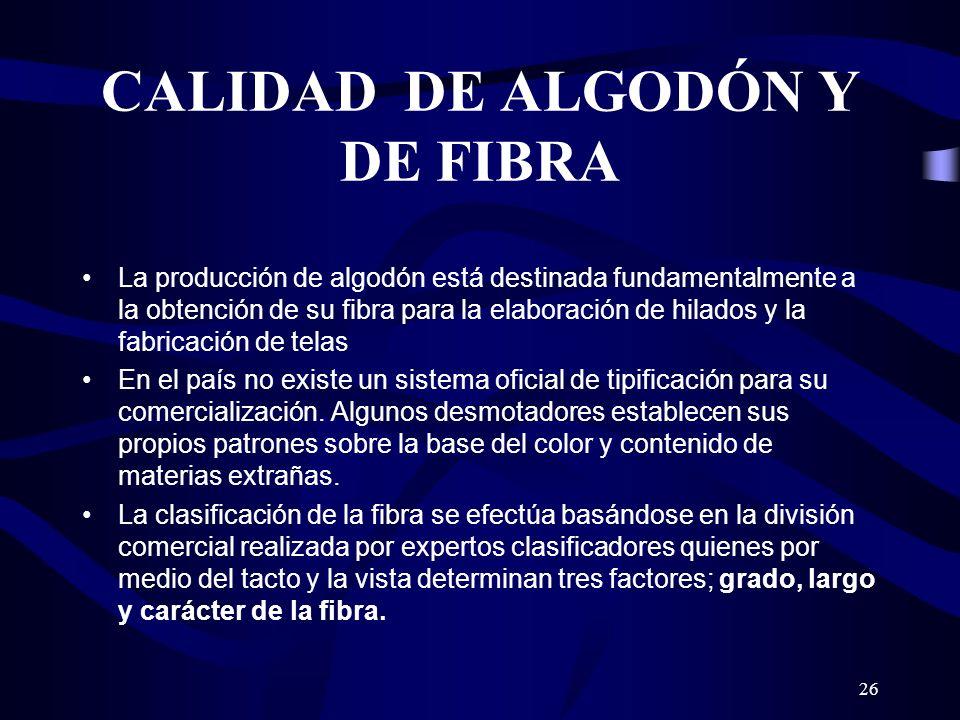 CALIDAD DE ALGODÓN Y DE FIBRA