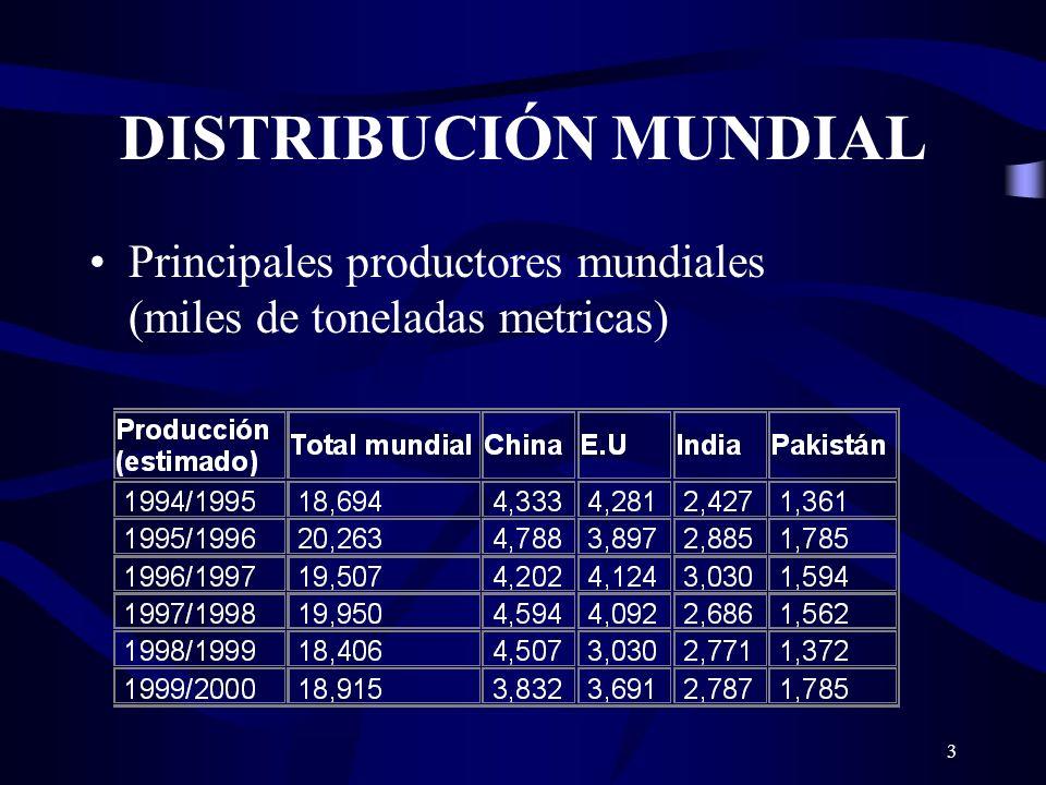 DISTRIBUCIÓN MUNDIAL Principales productores mundiales (miles de toneladas metricas)
