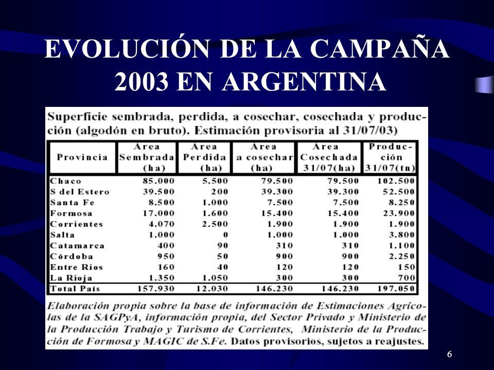 EVOLUCIÓN DE LA CAMPAÑA 2003 EN ARGENTINA