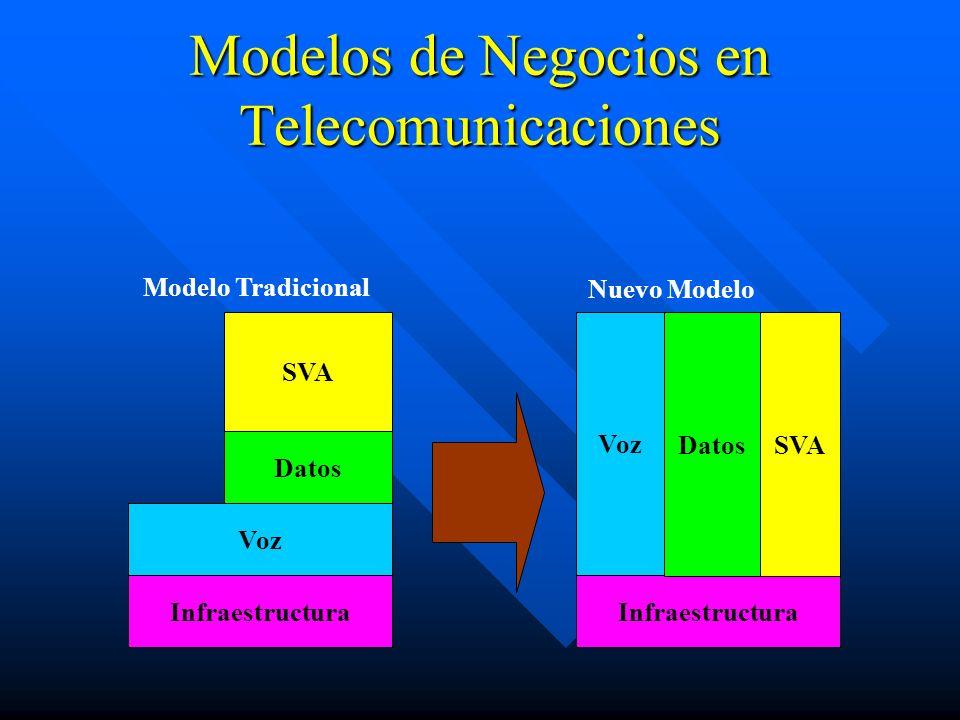 Modelos de Negocios en Telecomunicaciones