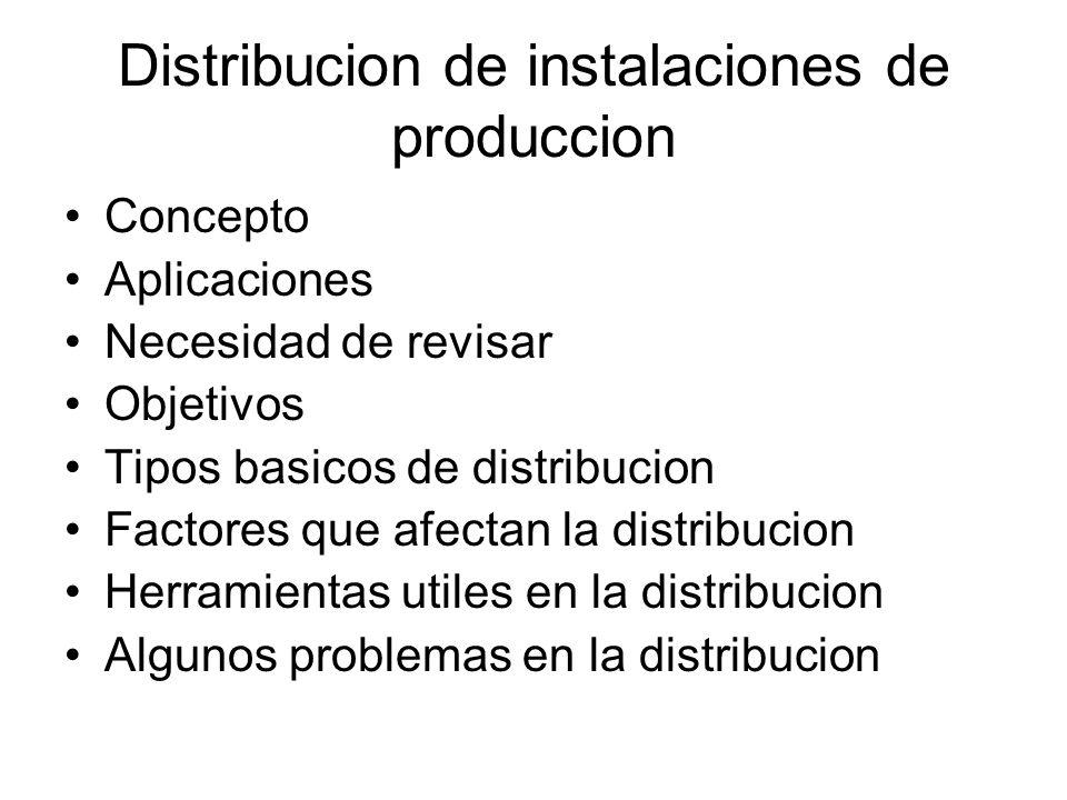 Distribucion de instalaciones de produccion