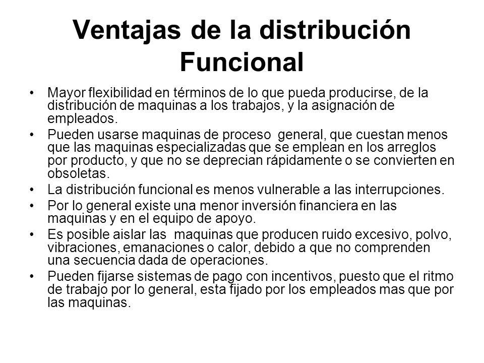 Ventajas de la distribución Funcional