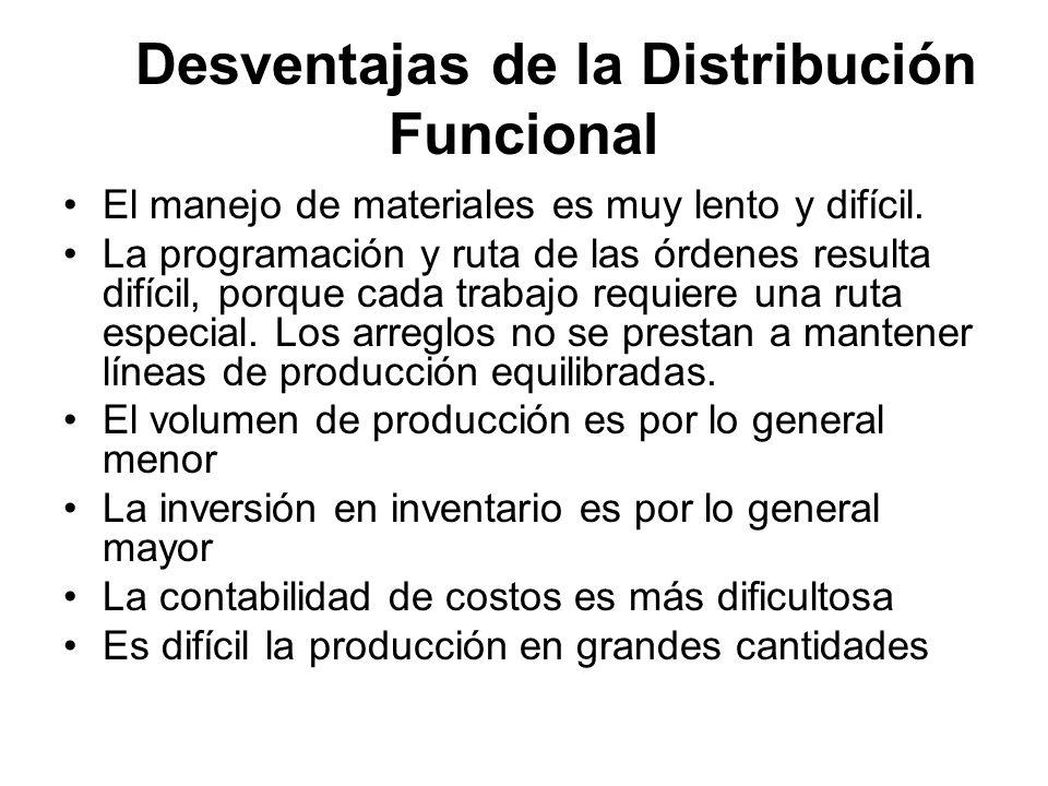 Desventajas de la Distribución Funcional
