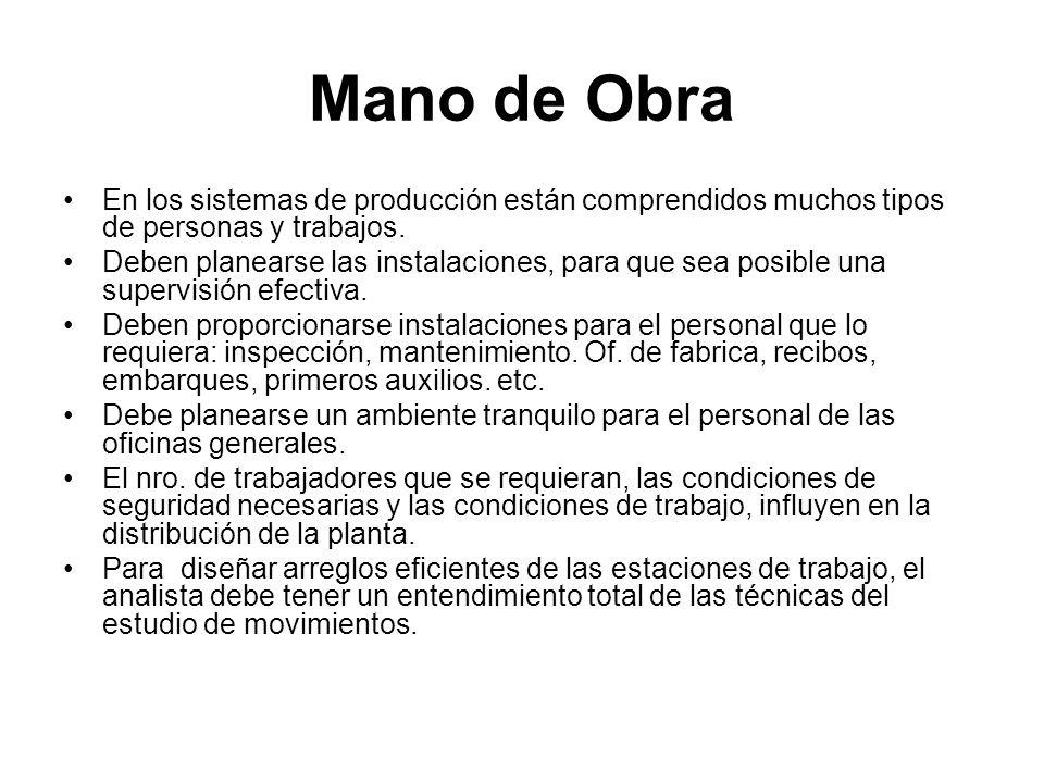 Mano de ObraEn los sistemas de producción están comprendidos muchos tipos de personas y trabajos.