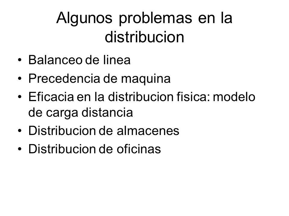 Algunos problemas en la distribucion