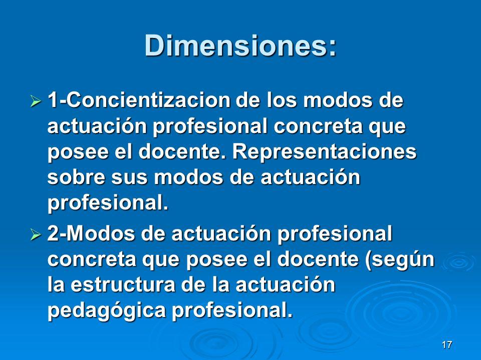 Dimensiones: