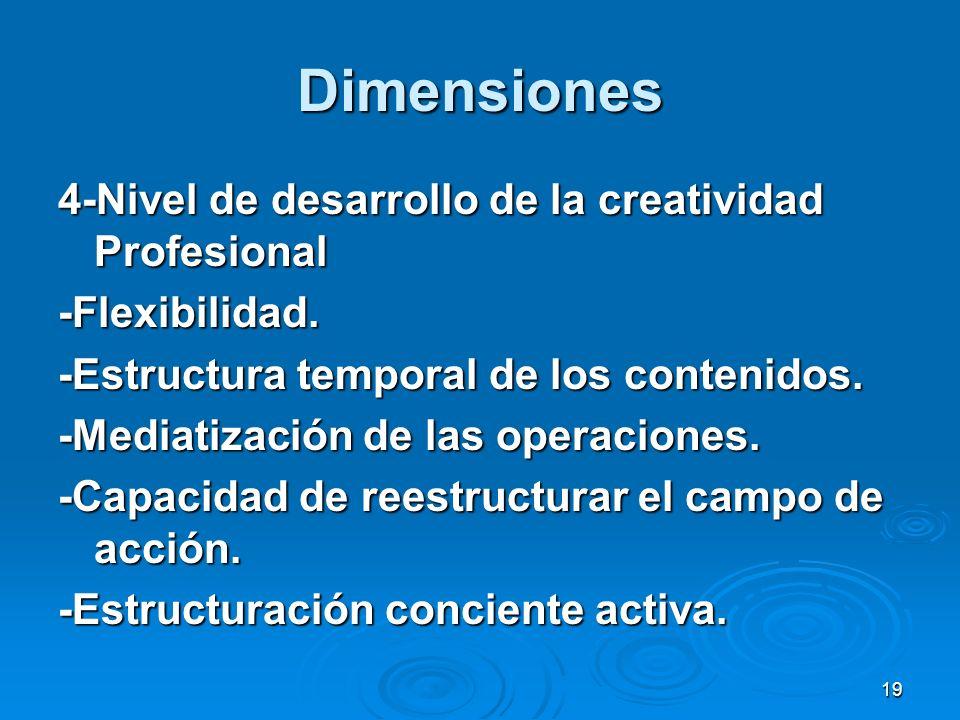 Dimensiones 4-Nivel de desarrollo de la creatividad Profesional