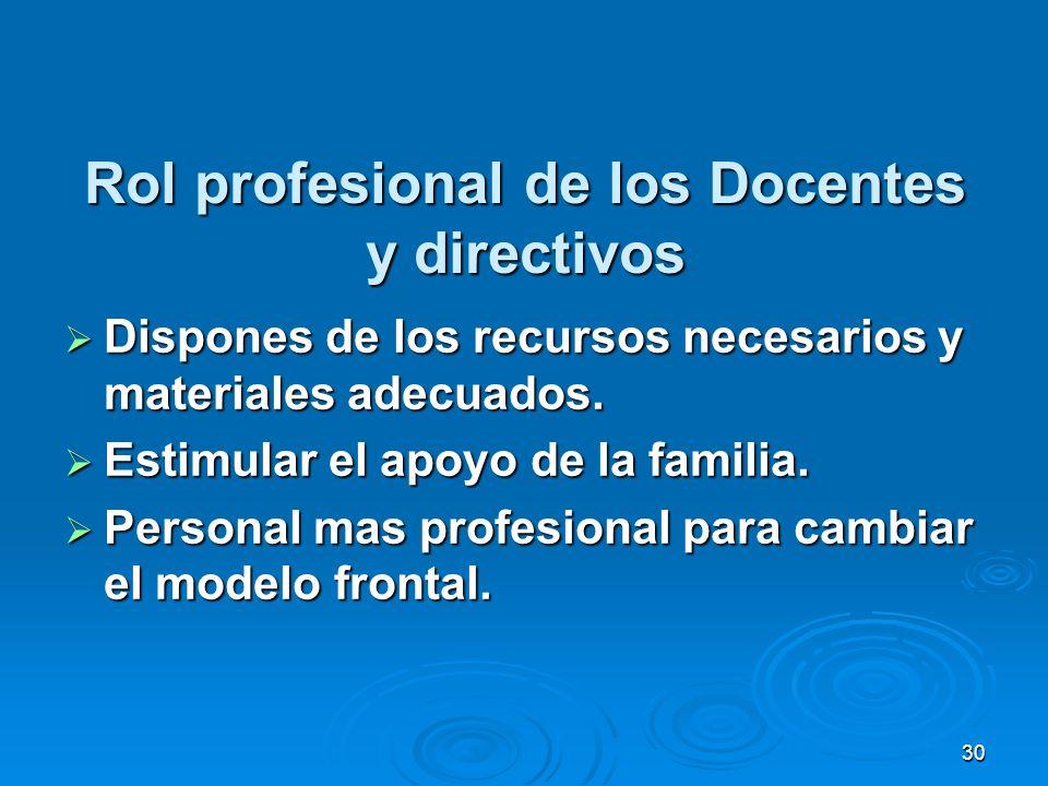 Rol profesional de los Docentes y directivos
