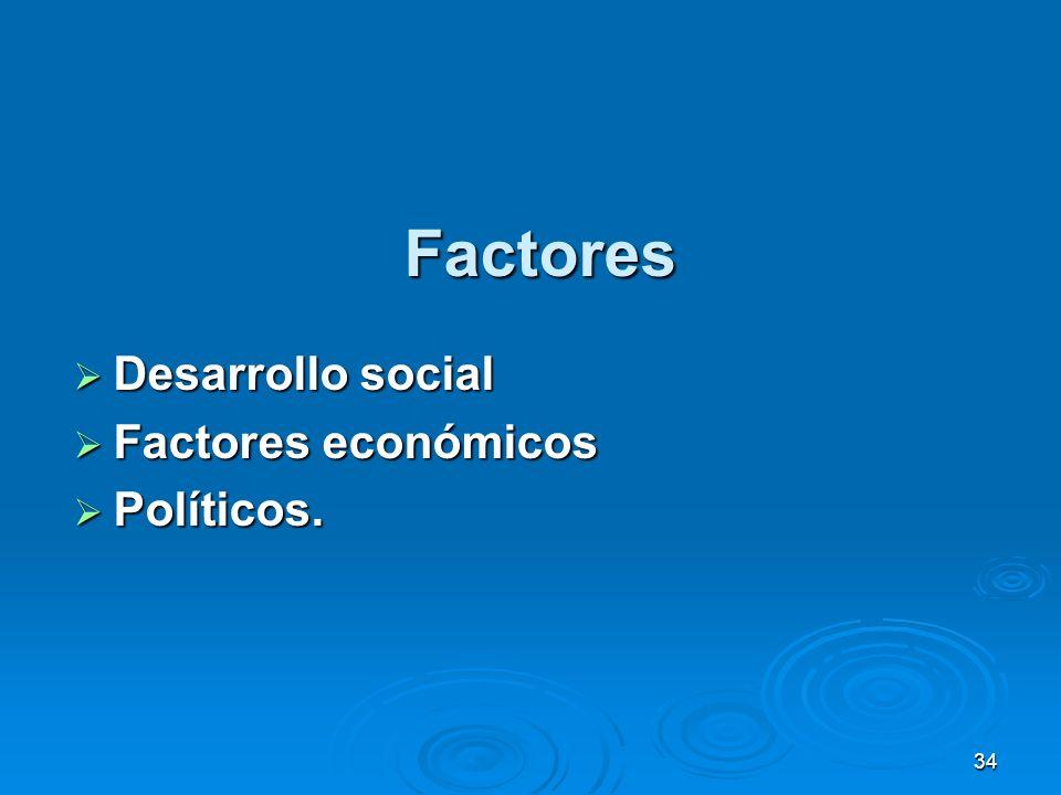 Factores Desarrollo social Factores económicos Políticos.