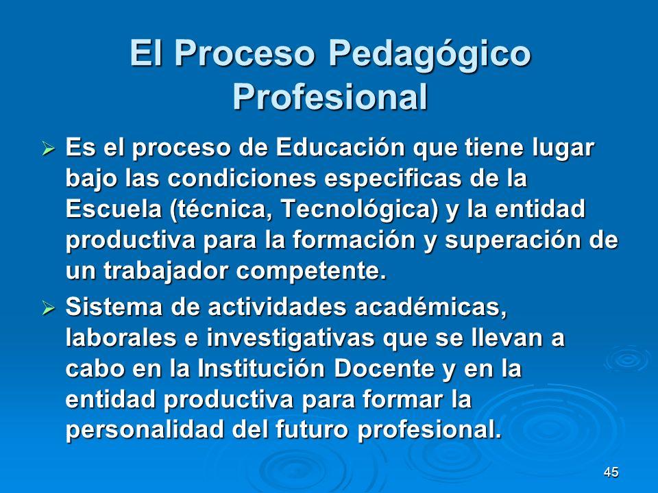 El Proceso Pedagógico Profesional