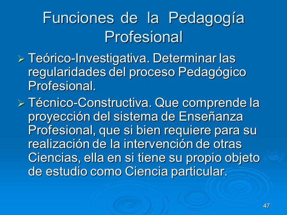 Funciones de la Pedagogía Profesional