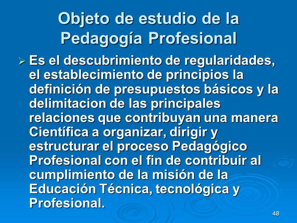 Objeto de estudio de la Pedagogía Profesional