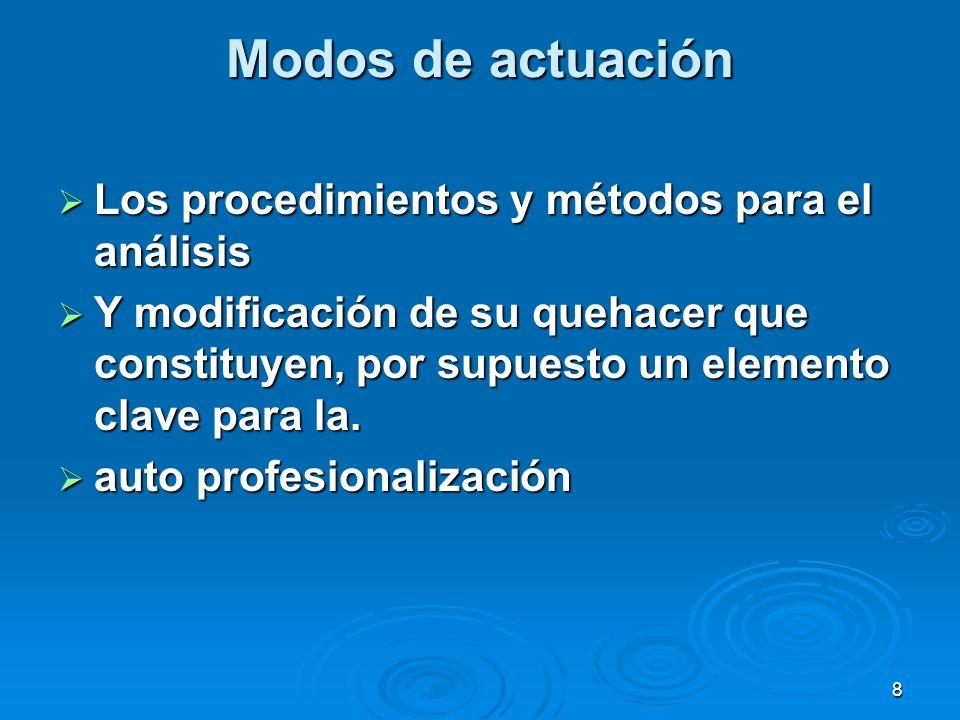 Modos de actuación Los procedimientos y métodos para el análisis