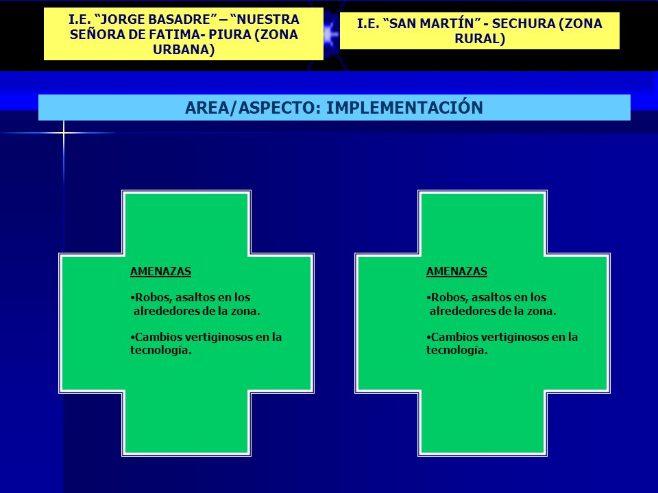 AREA/ASPECTO: IMPLEMENTACIÓN