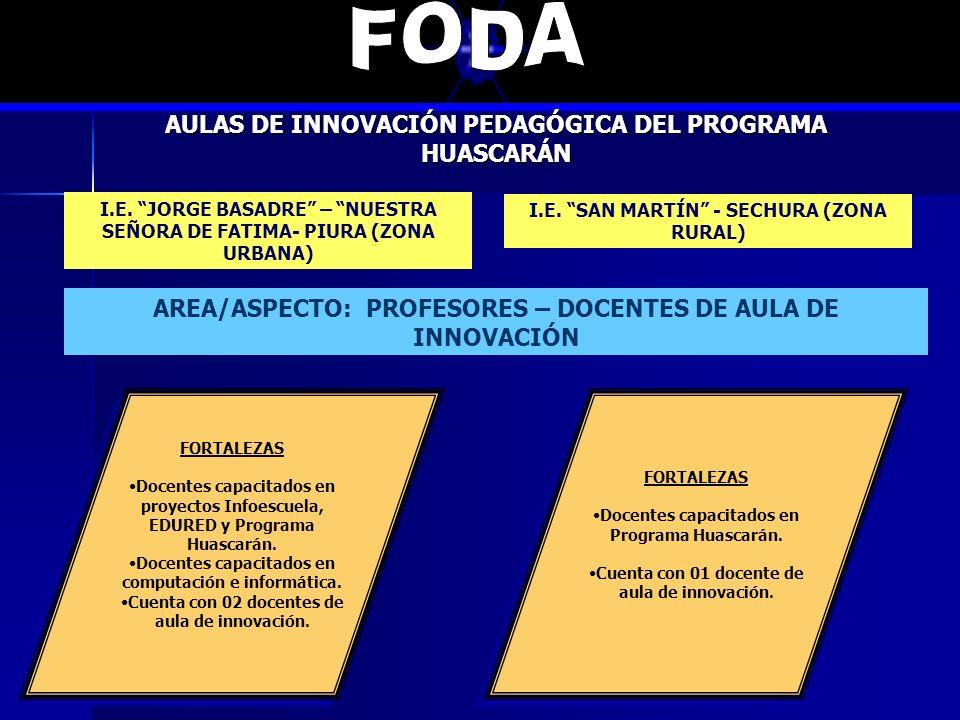 FODA AULAS DE INNOVACIÓN PEDAGÓGICA DEL PROGRAMA HUASCARÁN