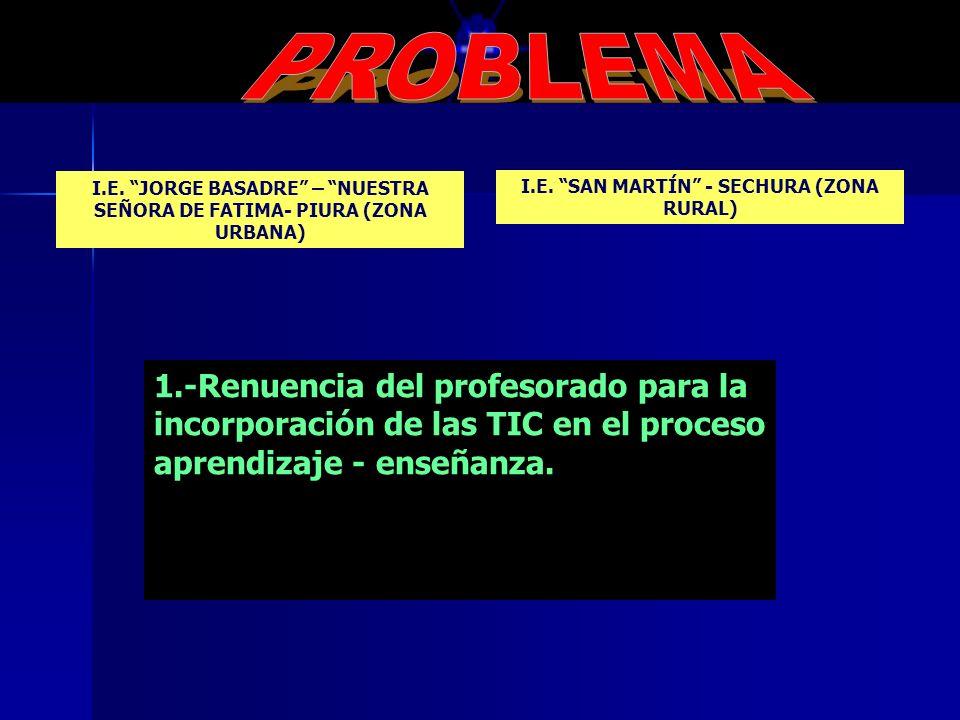 PROBLEMA I.E. JORGE BASADRE – NUESTRA SEÑORA DE FATIMA- PIURA (ZONA URBANA) I.E. SAN MARTÍN - SECHURA (ZONA RURAL)