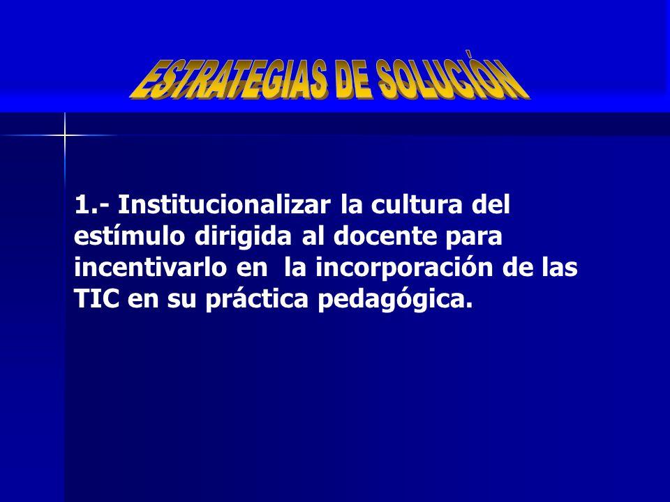 ESTRATEGIAS DE SOLUCIÓN
