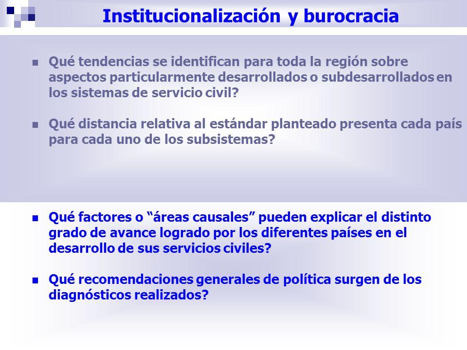 Institucionalización y burocracia