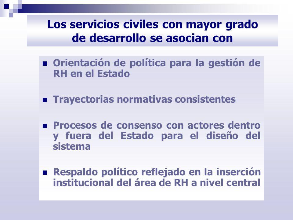 Los servicios civiles con mayor grado de desarrollo se asocian con