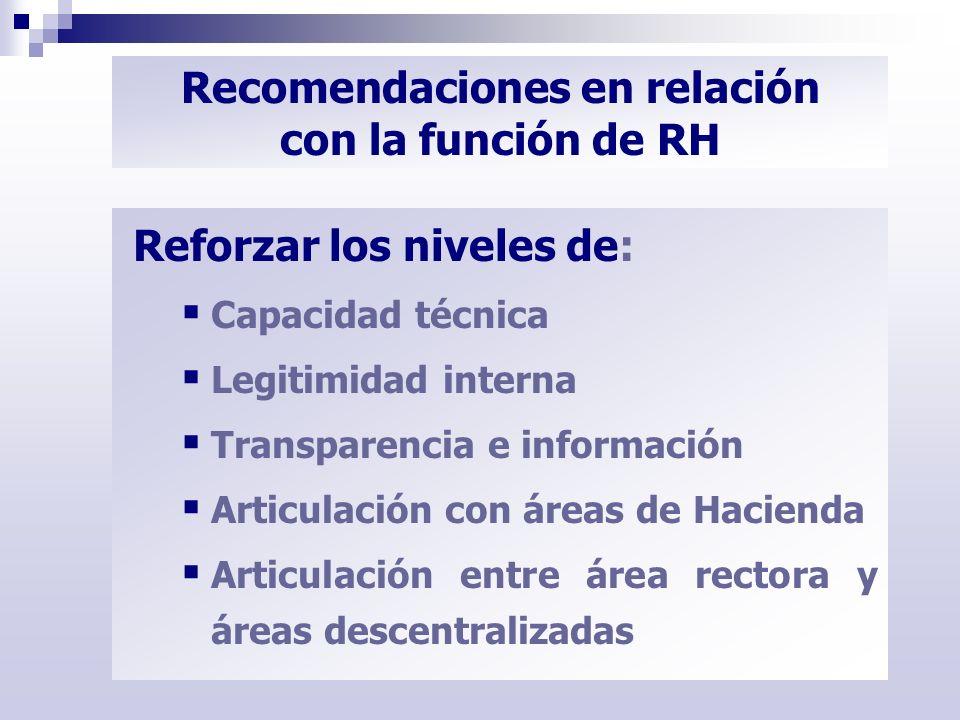 Recomendaciones en relación con la función de RH