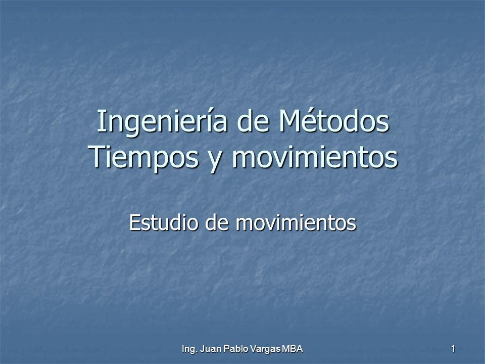 Ingeniería de Métodos Tiempos y movimientos