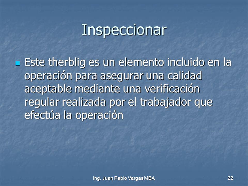 Ing. Juan Pablo Vargas MBA