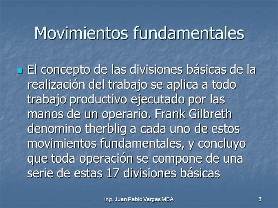 Movimientos fundamentales