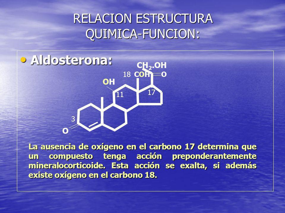 RELACION ESTRUCTURA QUIMICA-FUNCION: