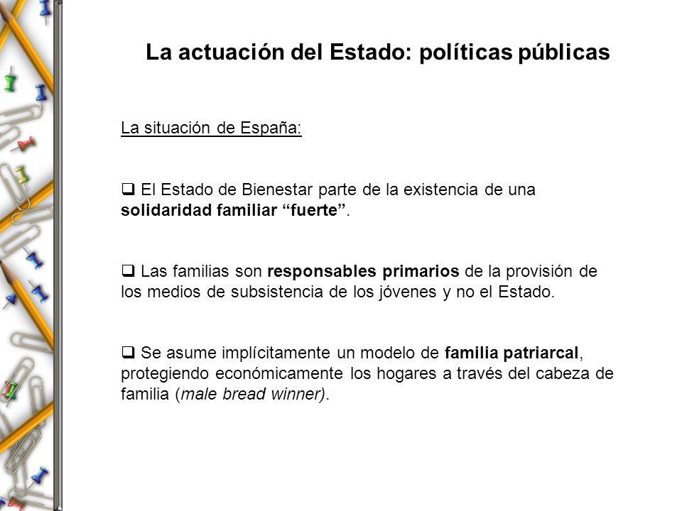 La actuación del Estado: políticas públicas