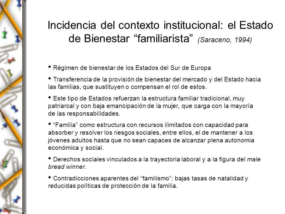 Incidencia del contexto institucional: el Estado de Bienestar familiarista (Saraceno, 1994)
