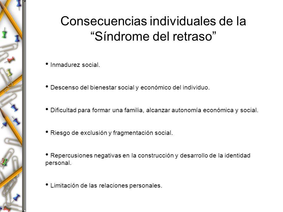 Consecuencias individuales de la Síndrome del retraso