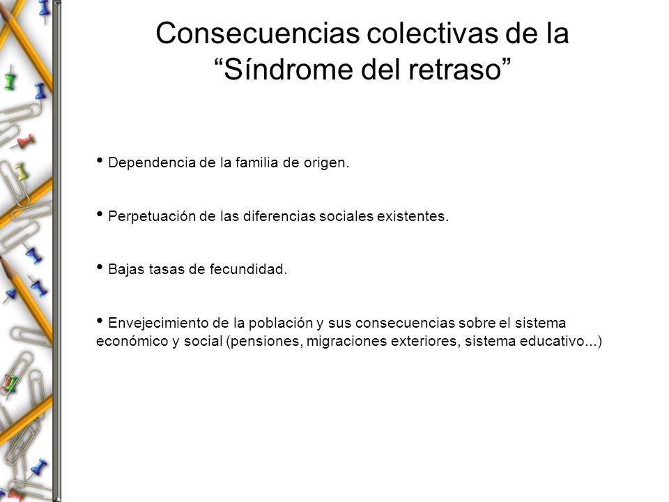 Consecuencias colectivas de la Síndrome del retraso