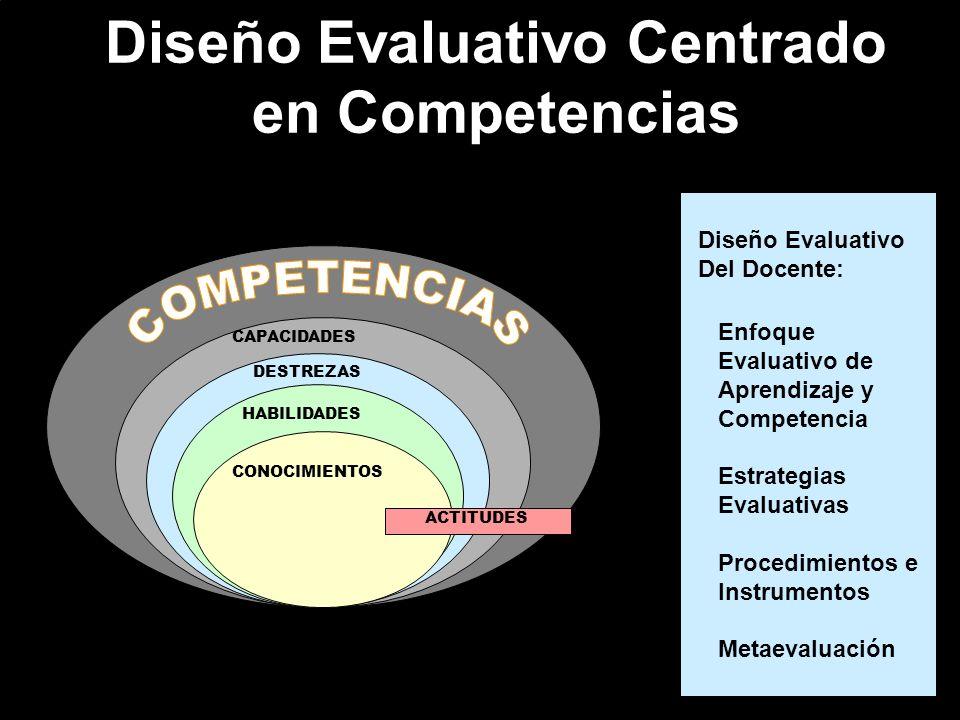 Diseño Evaluativo Centrado en Competencias