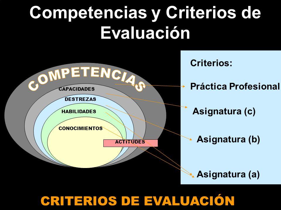Competencias y Criterios de Evaluación