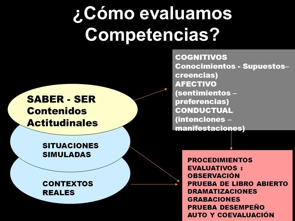 ¿Cómo evaluamos Competencias