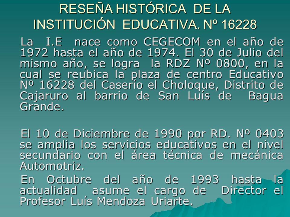 RESEÑA HISTÓRICA DE LA INSTITUCIÓN EDUCATIVA. Nº 16228