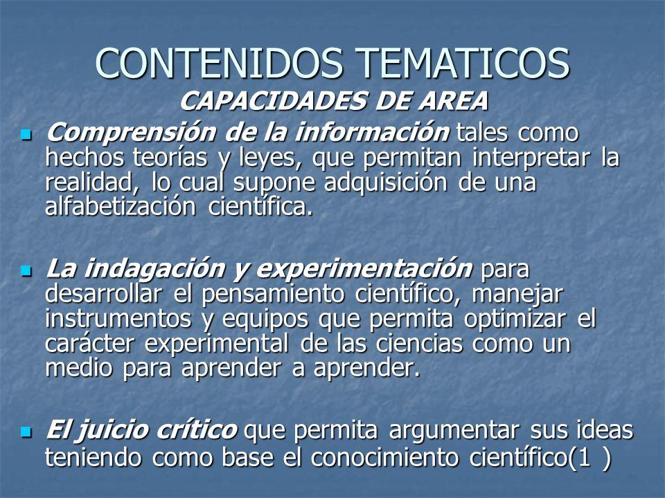 CONTENIDOS TEMATICOS CAPACIDADES DE AREA