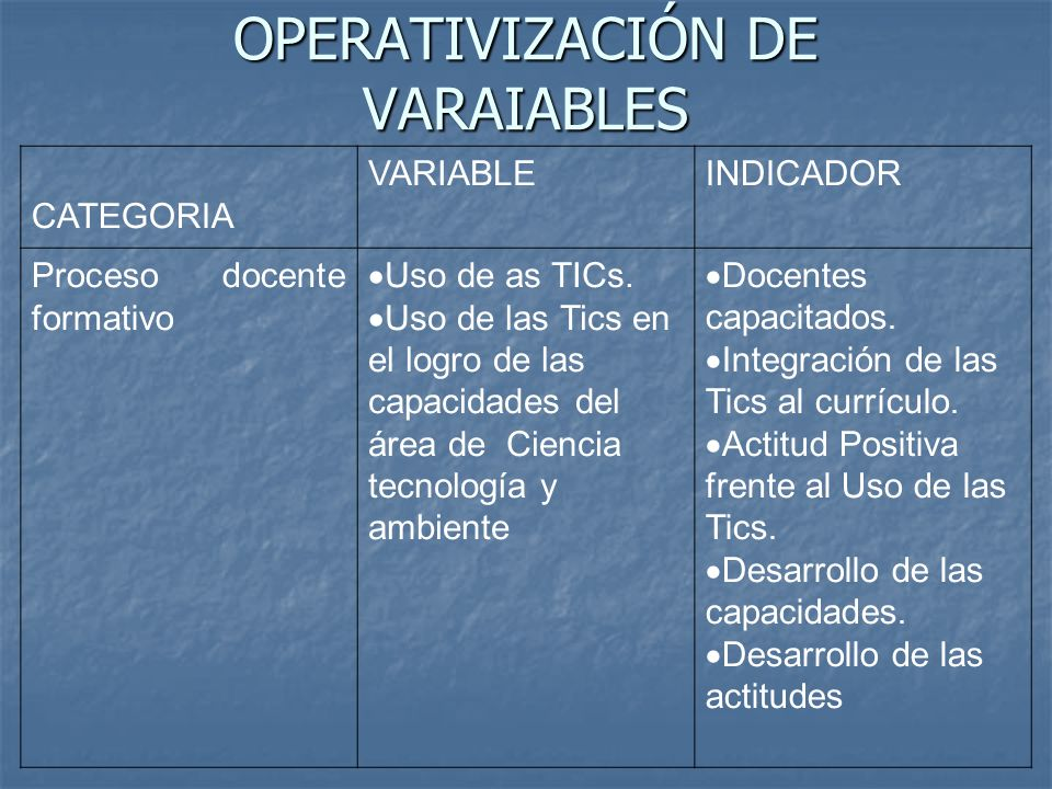 OPERATIVIZACIÓN DE VARAIABLES