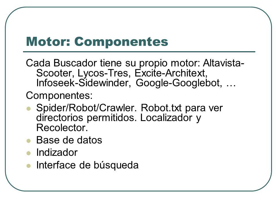 Motor: Componentes Cada Buscador tiene su propio motor: Altavista-Scooter, Lycos-Tres, Excite-Architext, Infoseek-Sidewinder, Google-Googlebot, …