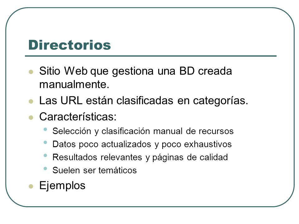 Directorios Sitio Web que gestiona una BD creada manualmente.