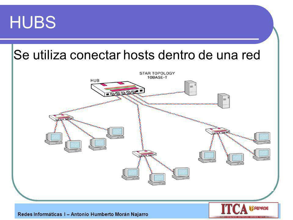 HUBS Se utiliza conectar hosts dentro de una red